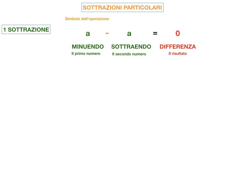 SOTTRAZIONE_SIMULAZIONE.033