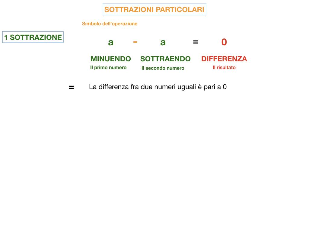 SOTTRAZIONE_SIMULAZIONE.034