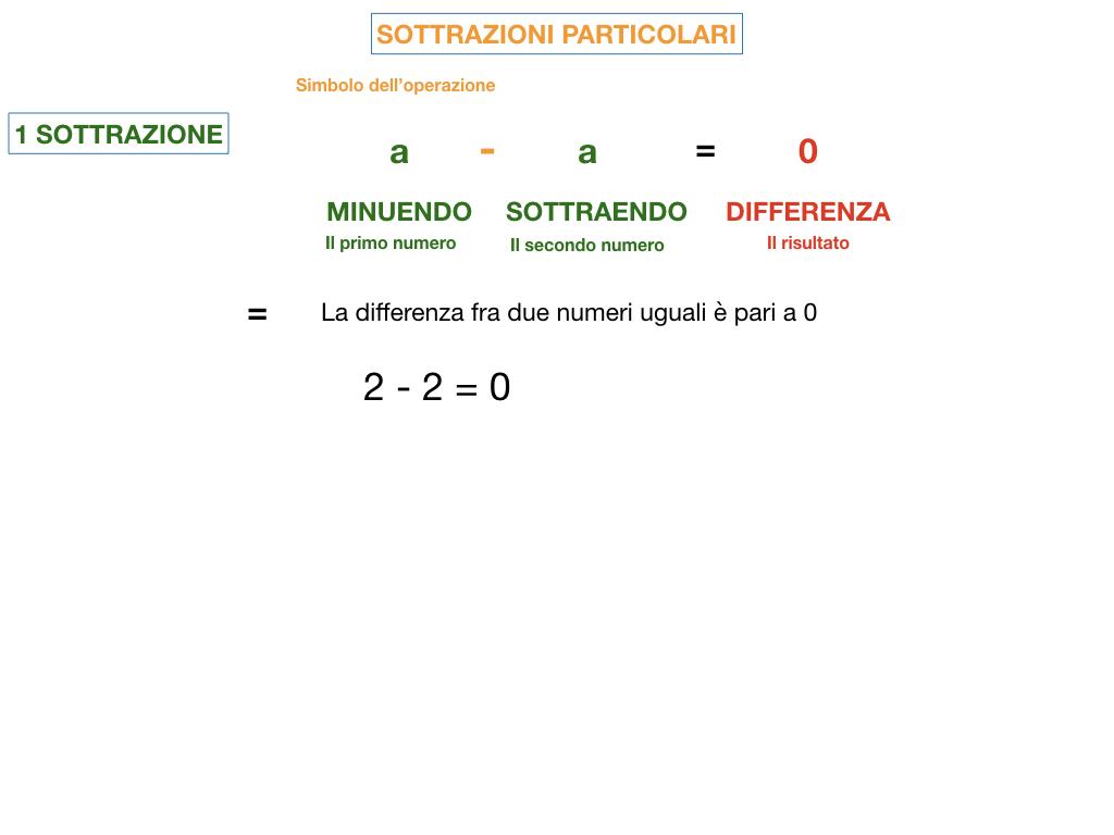 SOTTRAZIONE_SIMULAZIONE.035
