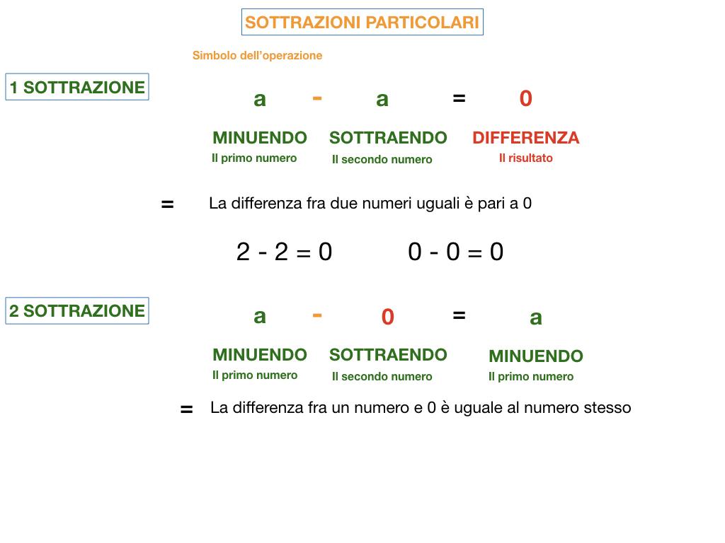 SOTTRAZIONE_SIMULAZIONE.038