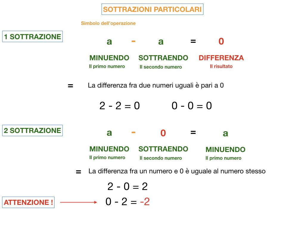 SOTTRAZIONE_SIMULAZIONE.041