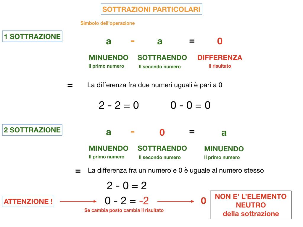 SOTTRAZIONE_SIMULAZIONE.043