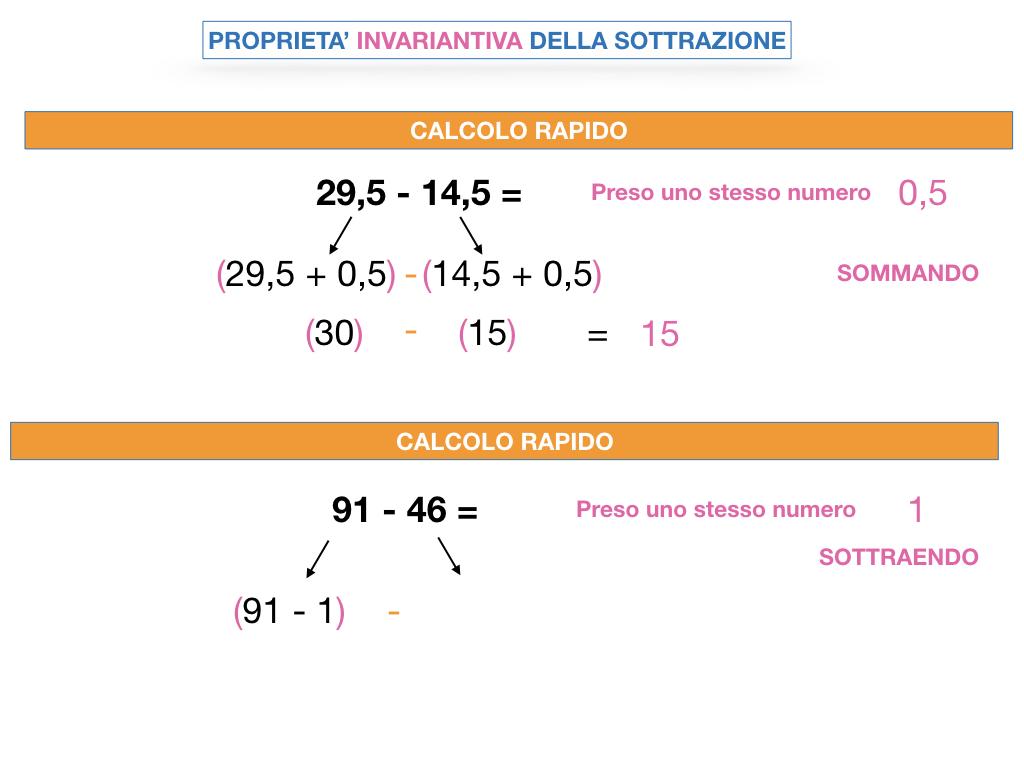 SOTTRAZIONE_SIMULAZIONE.061