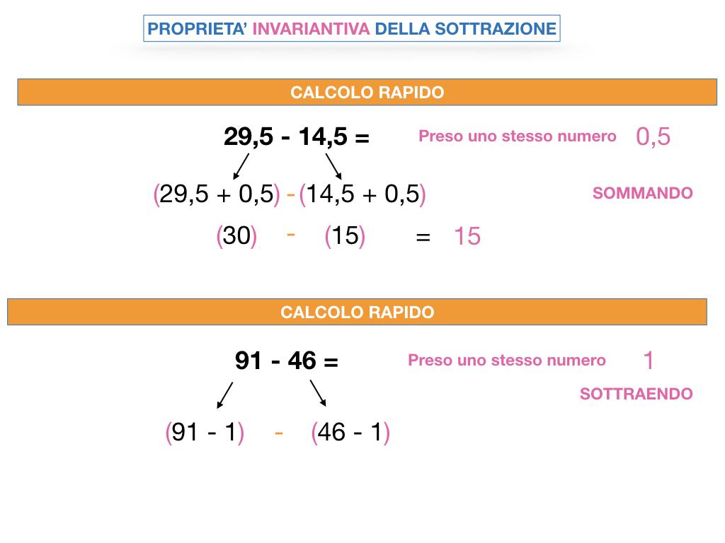 SOTTRAZIONE_SIMULAZIONE.062