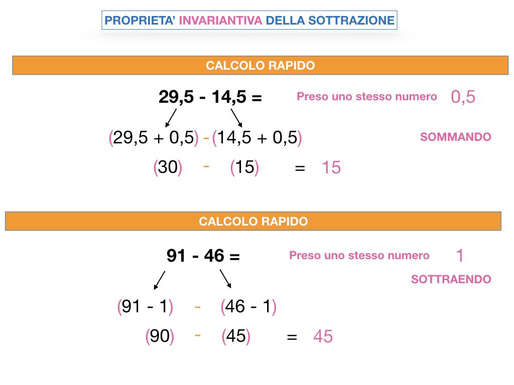 SOTTRAZIONE_SIMULAZIONE.063