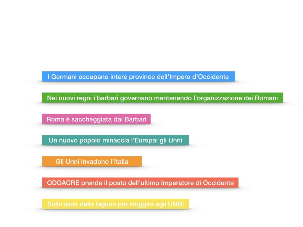 STORIA_1MEDIA_CADUTA IMPERO OCCIDENTE_SIMULAZIONE .001