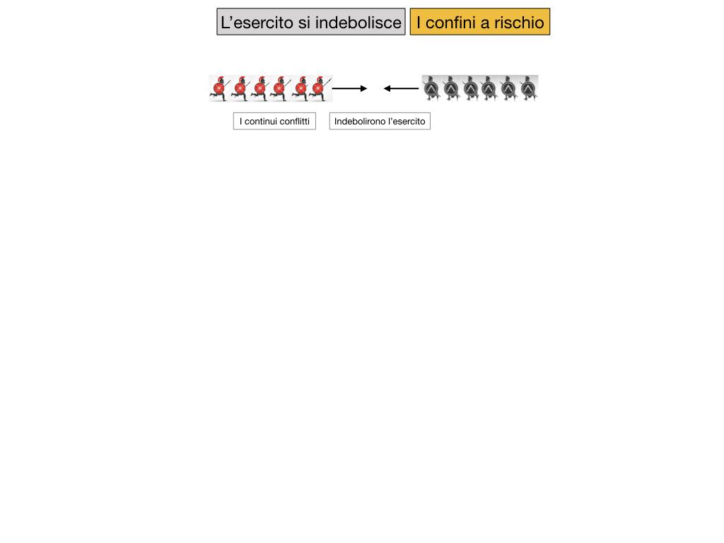 STORIA_1MEDIA_LA CRISI DEL 3 SEC_SIMULAZIONE.013