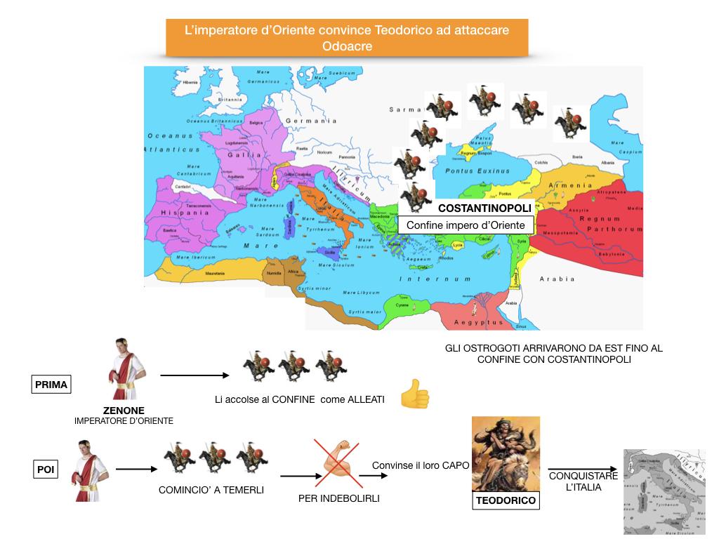 STORIA_1MEDIA_REGNO_OSTROGOTI_ITALIA_SIMULAZIONE.022