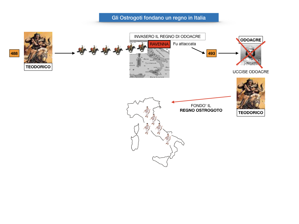 STORIA_1MEDIA_REGNO_OSTROGOTI_ITALIA_SIMULAZIONE.029
