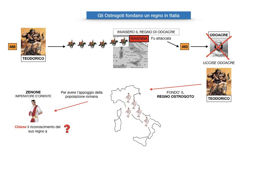 STORIA_1MEDIA_REGNO_OSTROGOTI_ITALIA_SIMULAZIONE.031