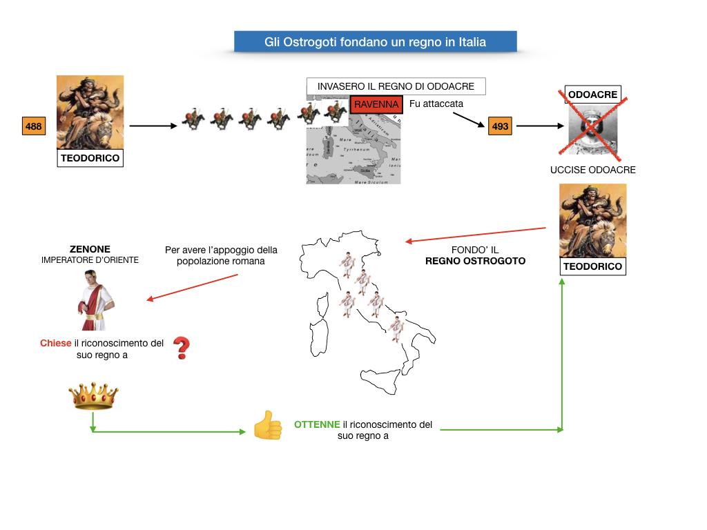STORIA_1MEDIA_REGNO_OSTROGOTI_ITALIA_SIMULAZIONE.032