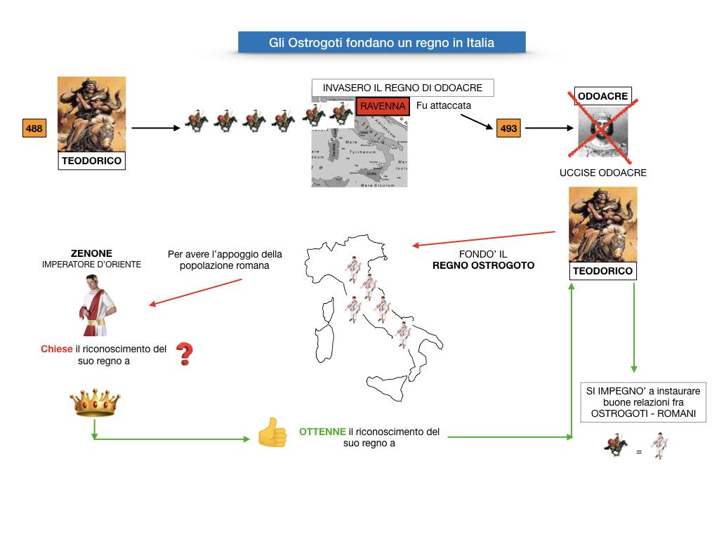 STORIA_1MEDIA_REGNO_OSTROGOTI_ITALIA_SIMULAZIONE.033