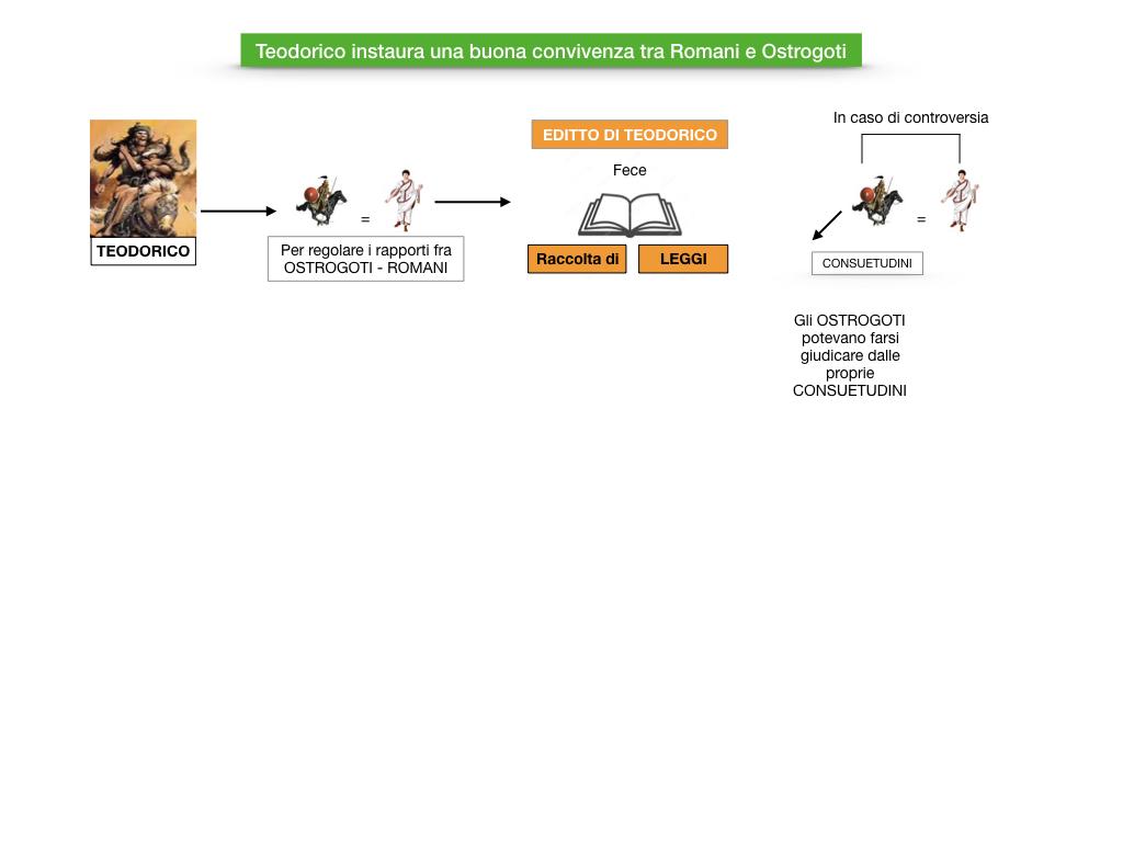 STORIA_1MEDIA_REGNO_OSTROGOTI_ITALIA_SIMULAZIONE.039