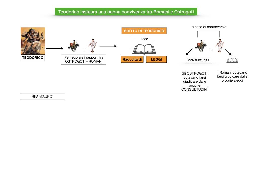 STORIA_1MEDIA_REGNO_OSTROGOTI_ITALIA_SIMULAZIONE.041