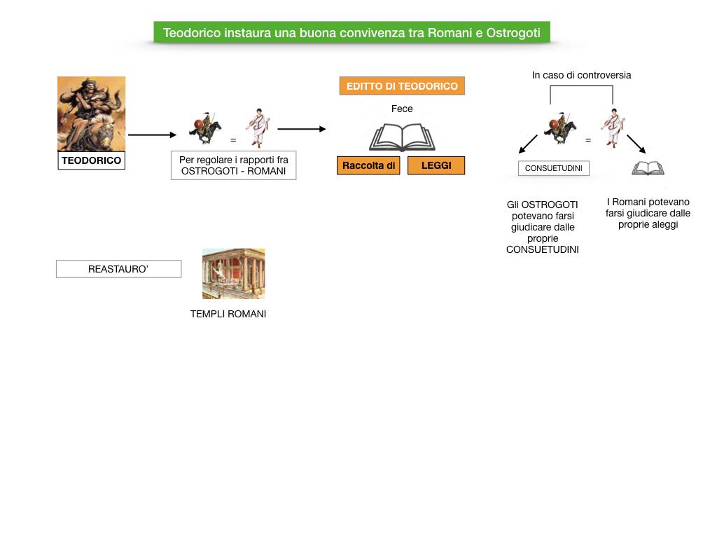 STORIA_1MEDIA_REGNO_OSTROGOTI_ITALIA_SIMULAZIONE.042