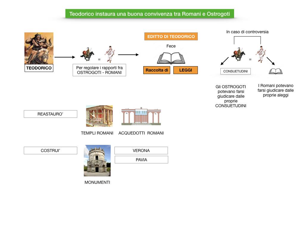STORIA_1MEDIA_REGNO_OSTROGOTI_ITALIA_SIMULAZIONE.047