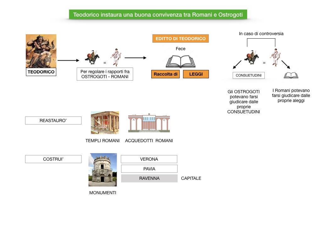 STORIA_1MEDIA_REGNO_OSTROGOTI_ITALIA_SIMULAZIONE.048