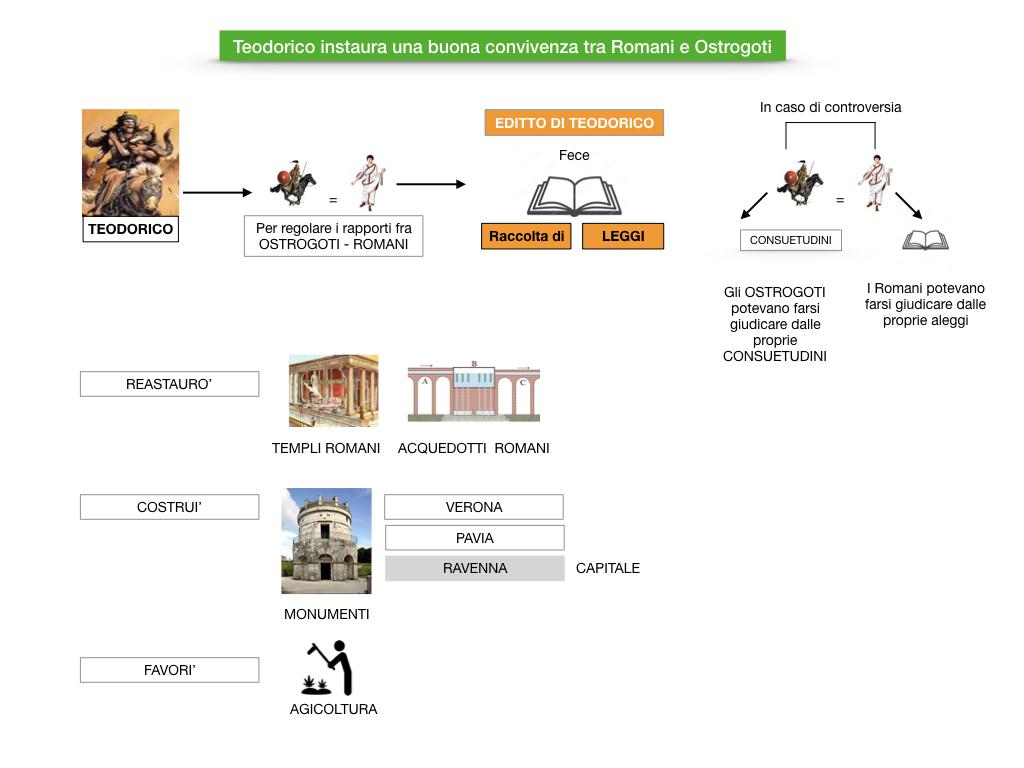 STORIA_1MEDIA_REGNO_OSTROGOTI_ITALIA_SIMULAZIONE.049