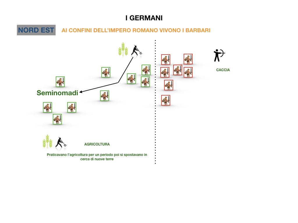 STORIA_GERMANI_SIMULAZIONE2.022