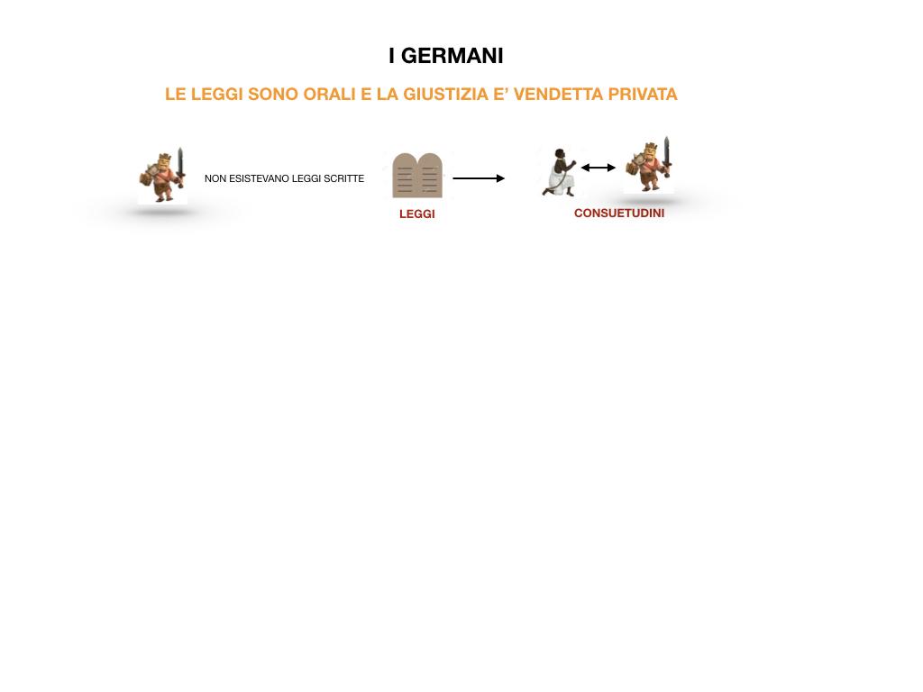 STORIA_GERMANI_SIMULAZIONE2.055