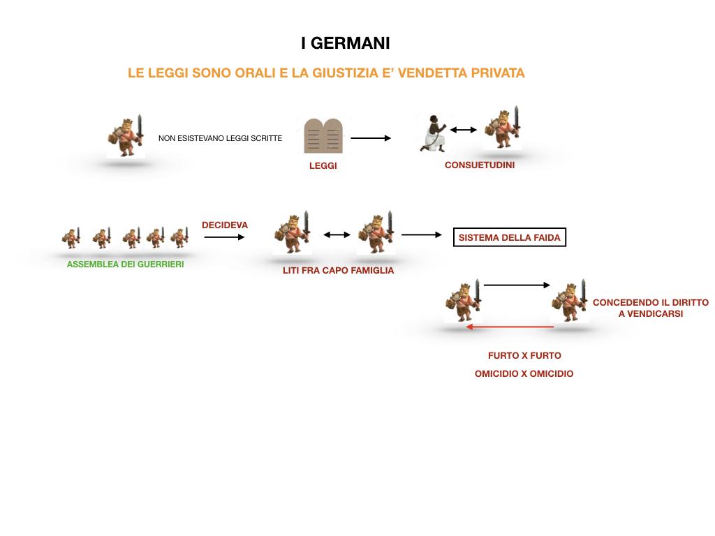 STORIA_GERMANI_SIMULAZIONE2.061
