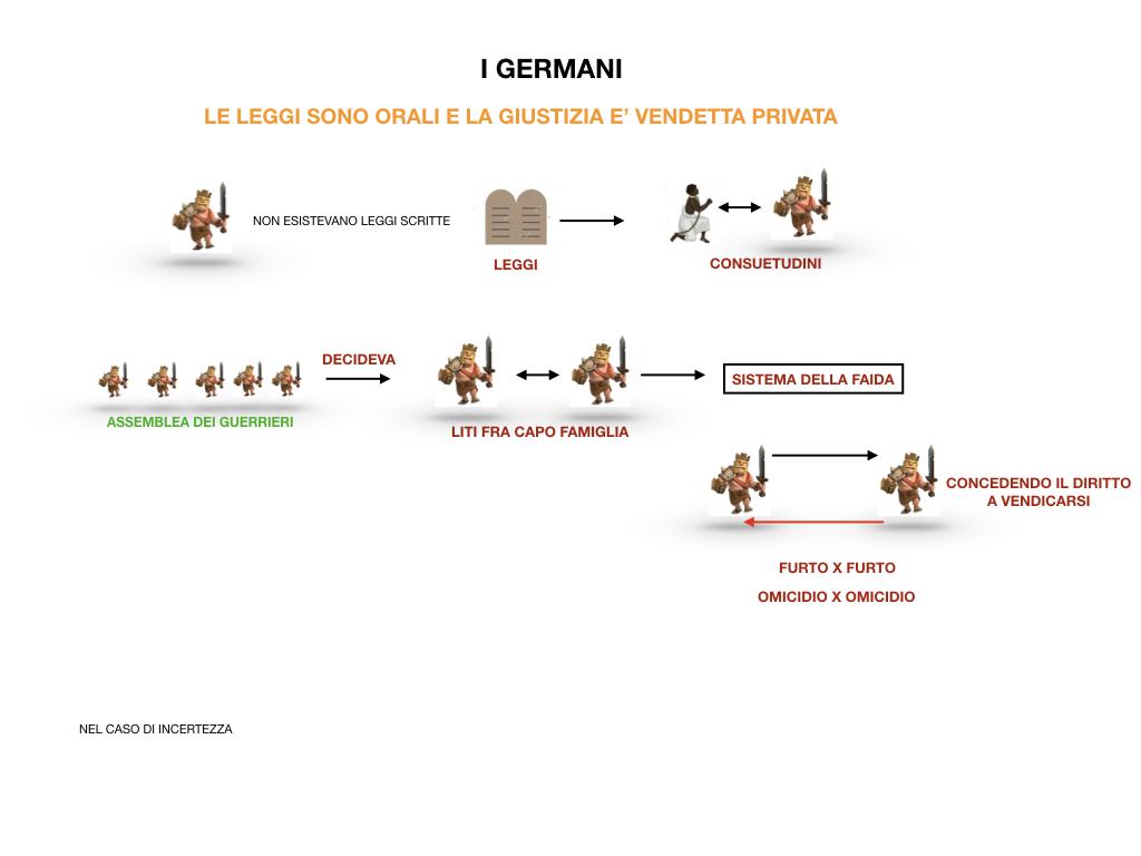 STORIA_GERMANI_SIMULAZIONE2.062