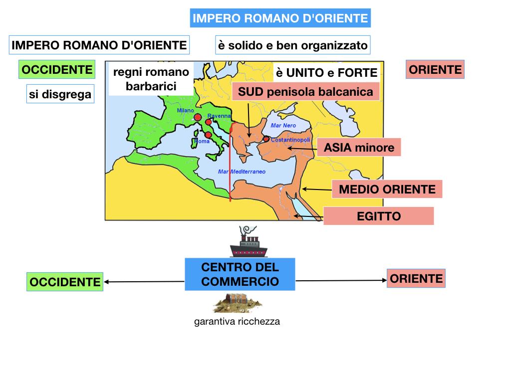 STORIA_IMPERO_ROMANO_D'ORIENTE_SIMULAZIONE.015