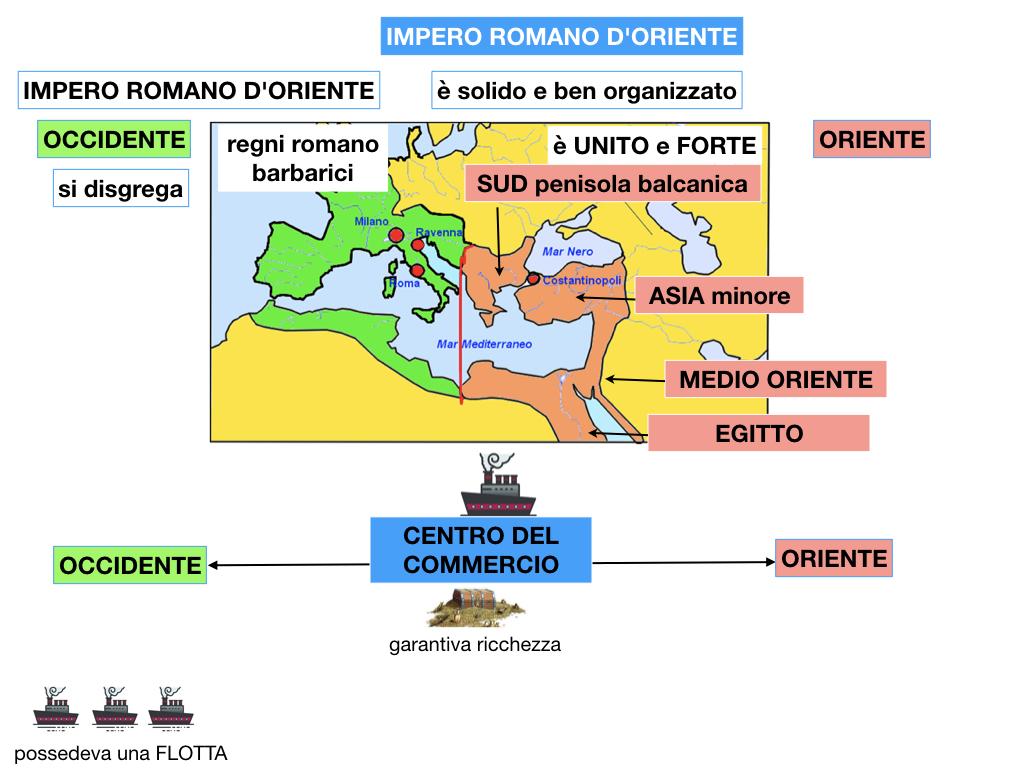 STORIA_IMPERO_ROMANO_D'ORIENTE_SIMULAZIONE.016