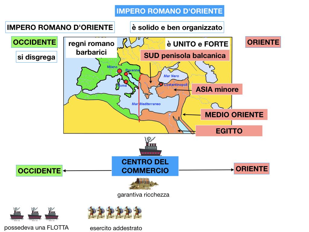STORIA_IMPERO_ROMANO_D'ORIENTE_SIMULAZIONE.017