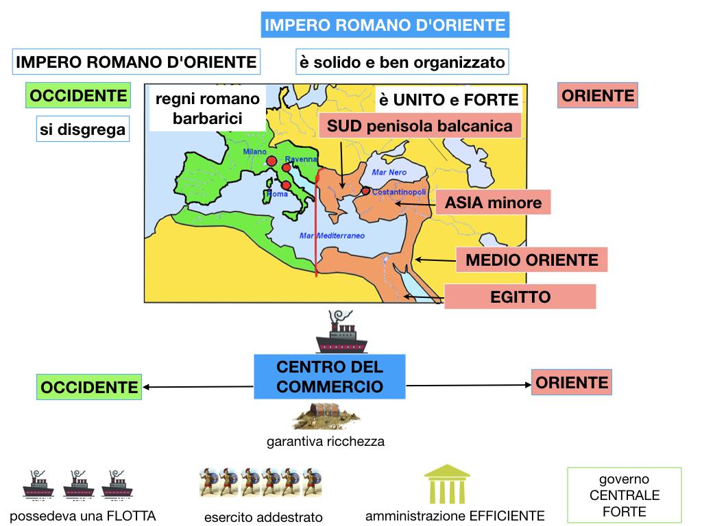 STORIA_IMPERO_ROMANO_D'ORIENTE_SIMULAZIONE.019