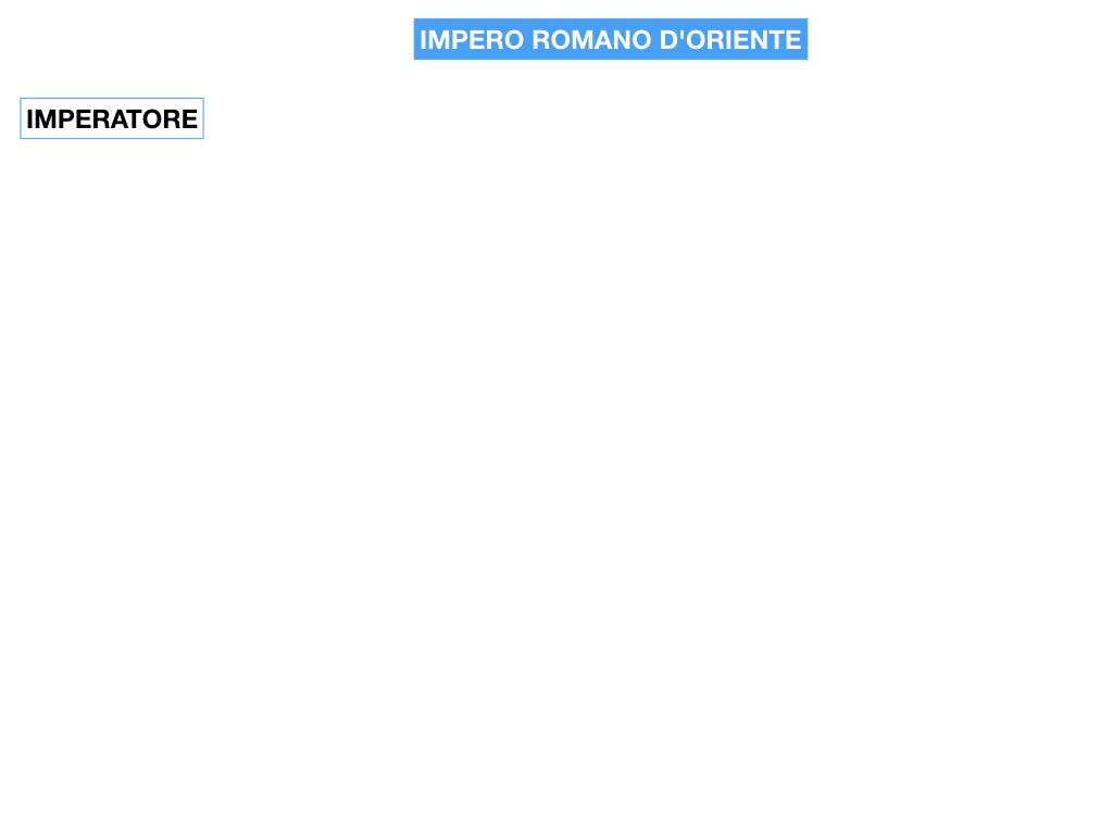 STORIA_IMPERO_ROMANO_D'ORIENTE_SIMULAZIONE.020