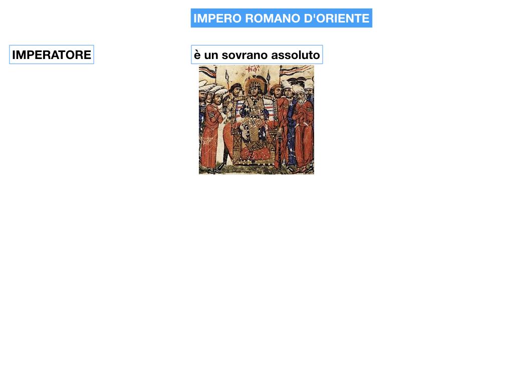 STORIA_IMPERO_ROMANO_D'ORIENTE_SIMULAZIONE.021