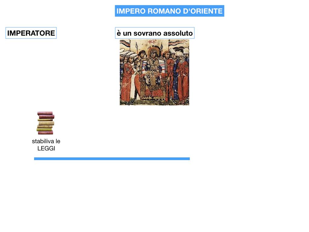 STORIA_IMPERO_ROMANO_D'ORIENTE_SIMULAZIONE.022