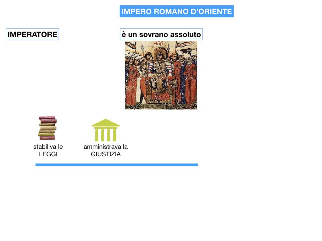STORIA_IMPERO_ROMANO_D'ORIENTE_SIMULAZIONE.023