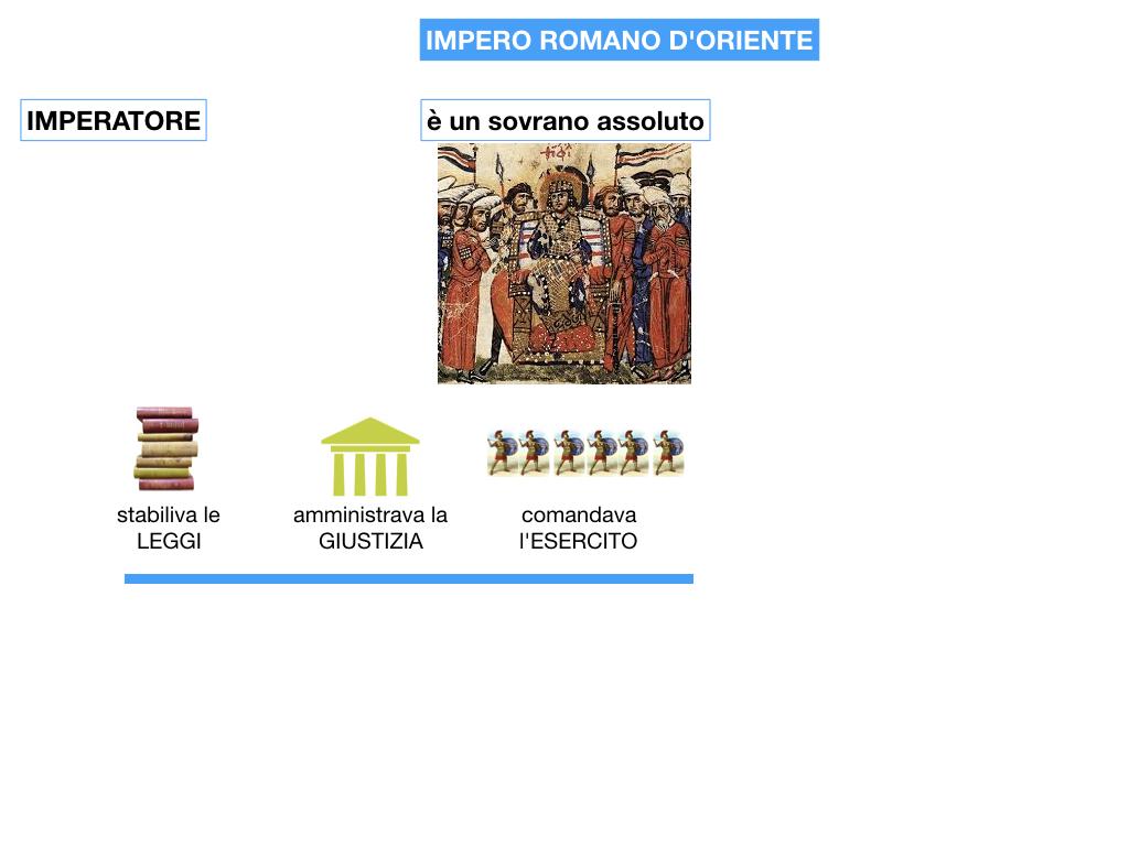 STORIA_IMPERO_ROMANO_D'ORIENTE_SIMULAZIONE.024