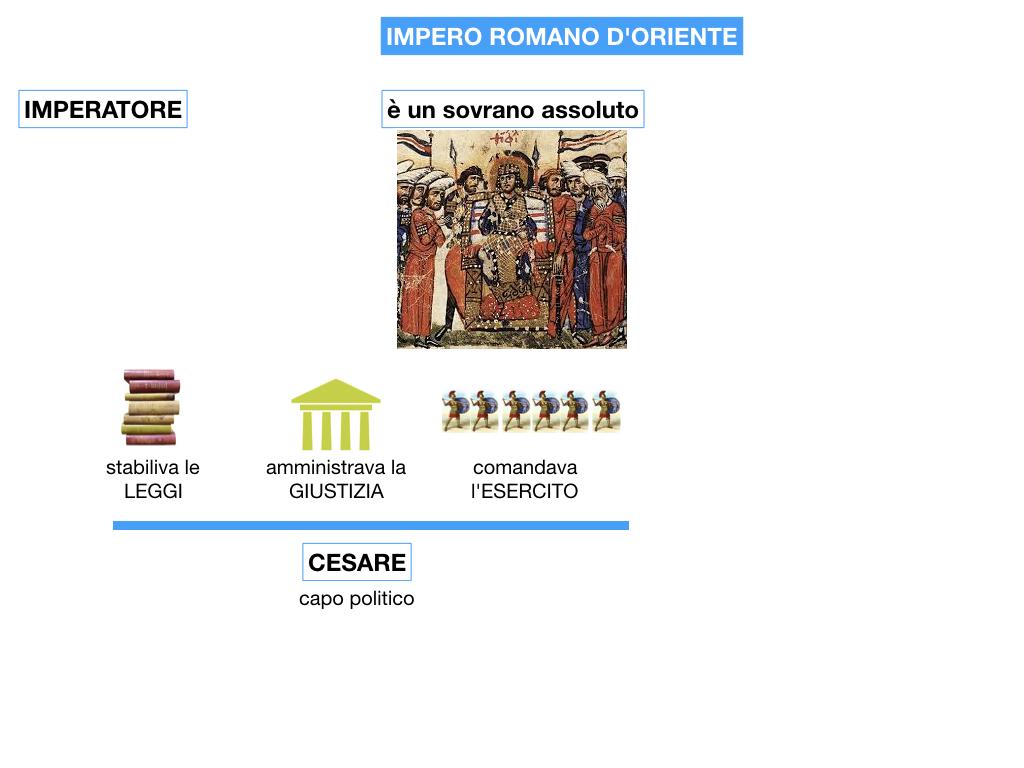 STORIA_IMPERO_ROMANO_D'ORIENTE_SIMULAZIONE.025