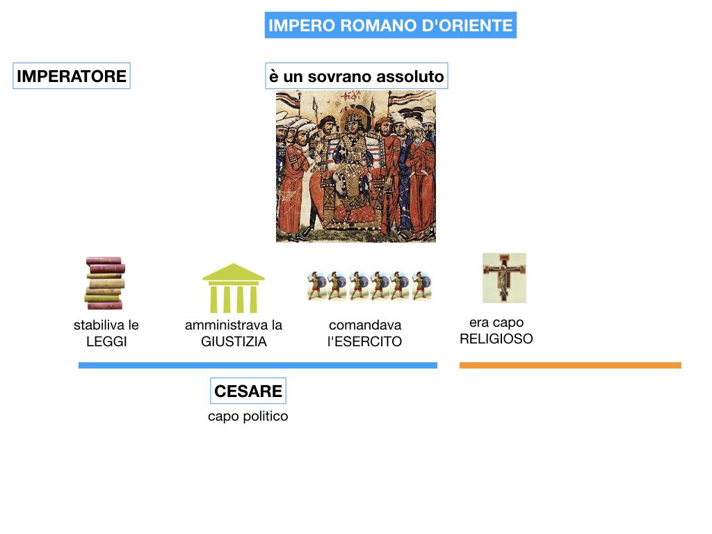 STORIA_IMPERO_ROMANO_D'ORIENTE_SIMULAZIONE.026