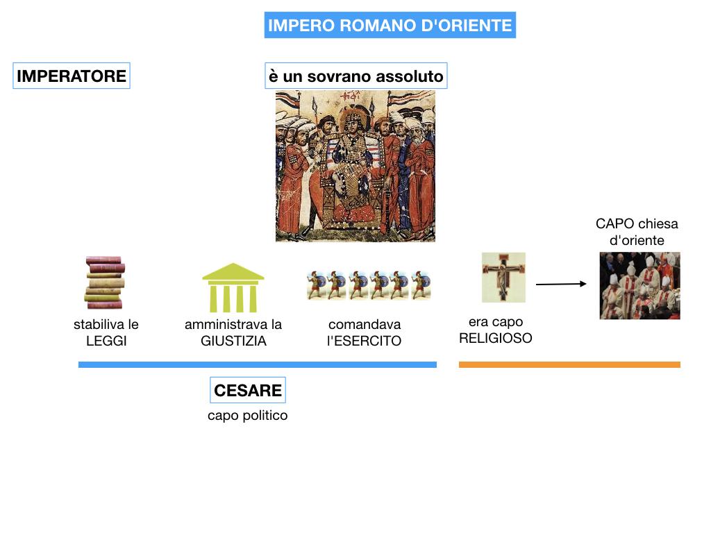STORIA_IMPERO_ROMANO_D'ORIENTE_SIMULAZIONE.027