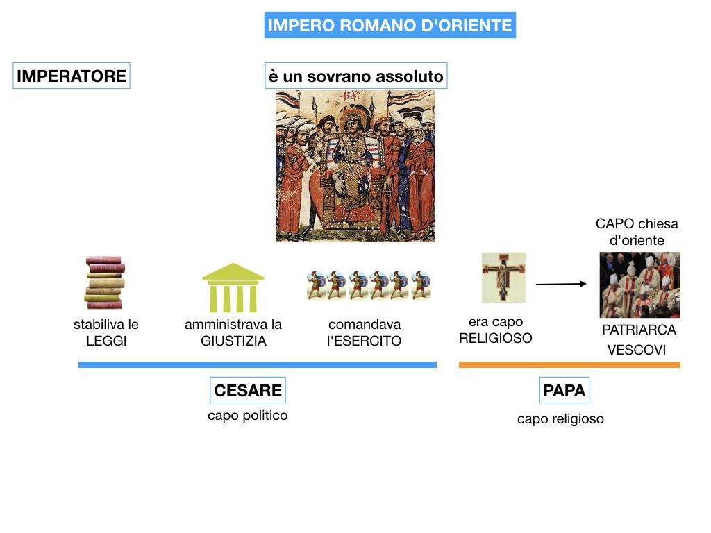 STORIA_IMPERO_ROMANO_D'ORIENTE_SIMULAZIONE.029