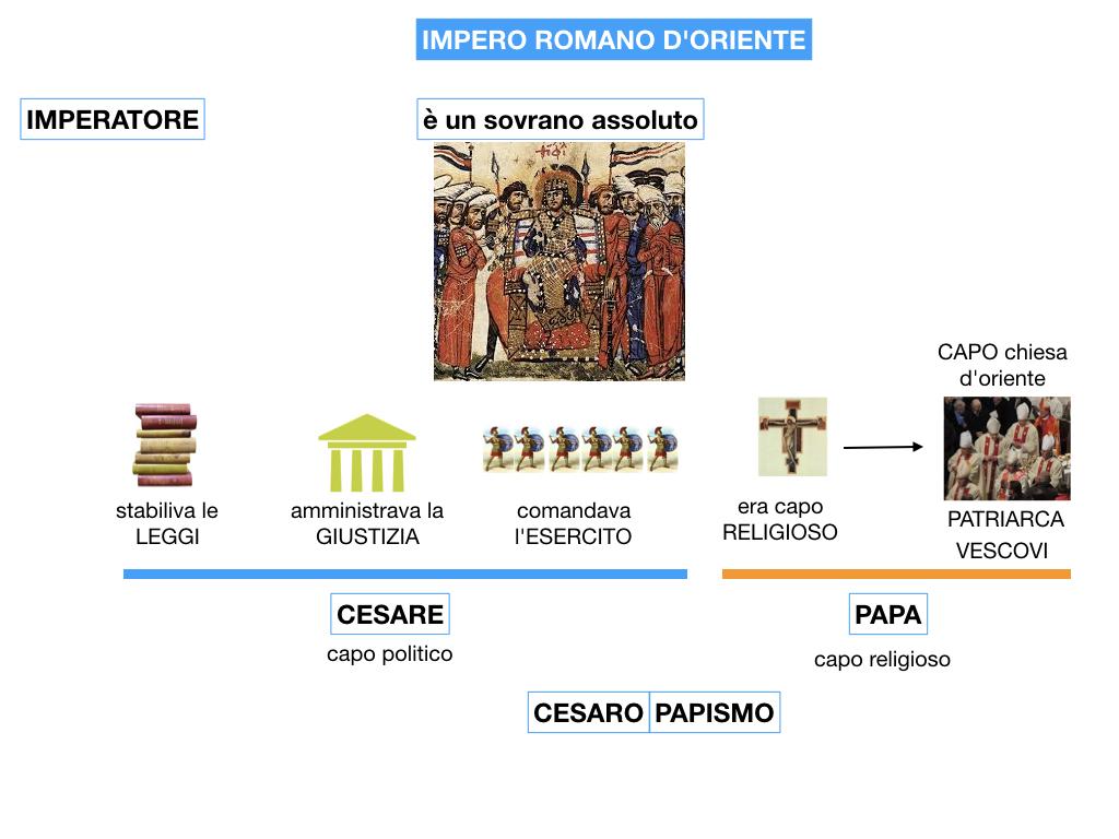 STORIA_IMPERO_ROMANO_D'ORIENTE_SIMULAZIONE.030