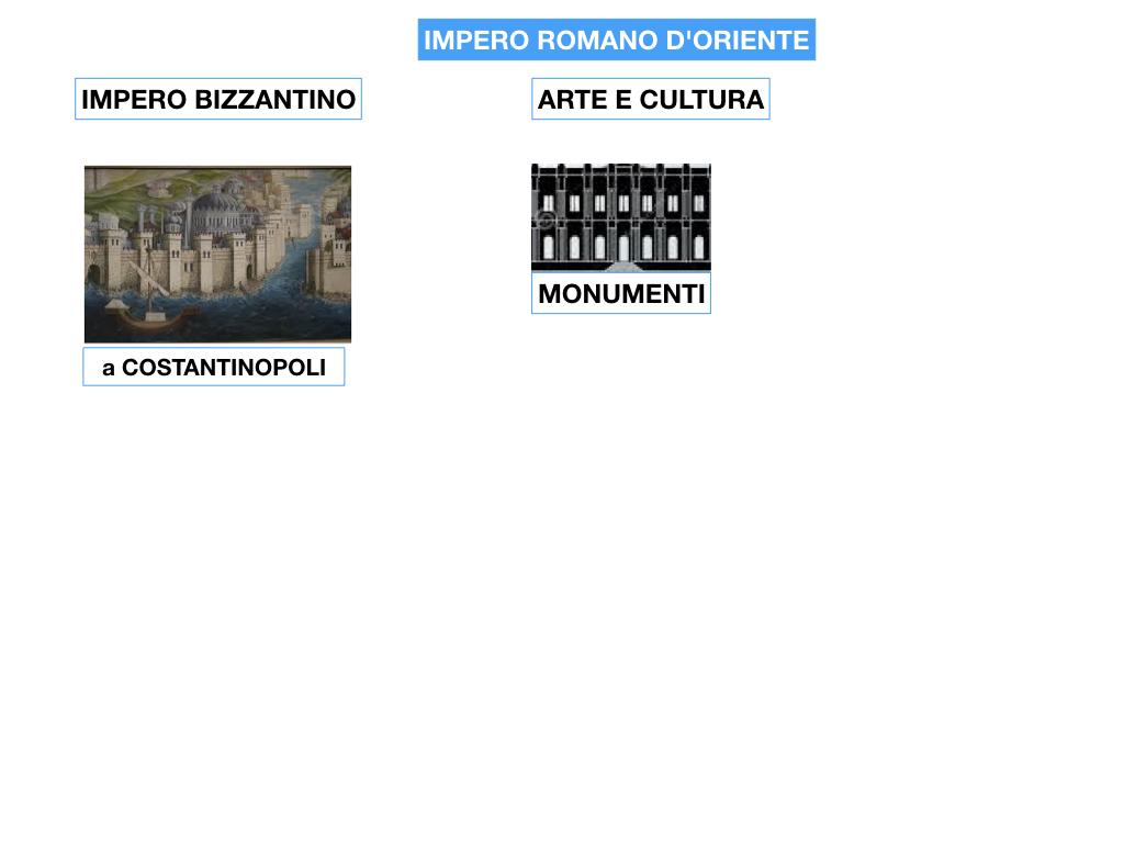 STORIA_IMPERO_ROMANO_D'ORIENTE_SIMULAZIONE.037