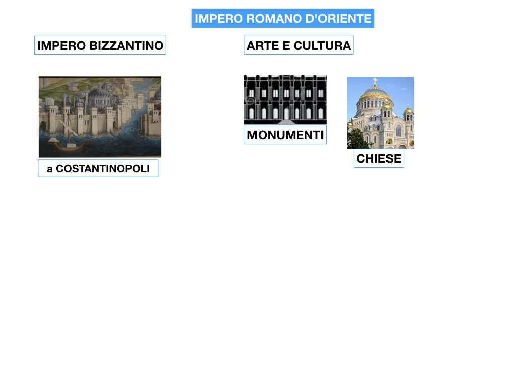 STORIA_IMPERO_ROMANO_D'ORIENTE_SIMULAZIONE.038