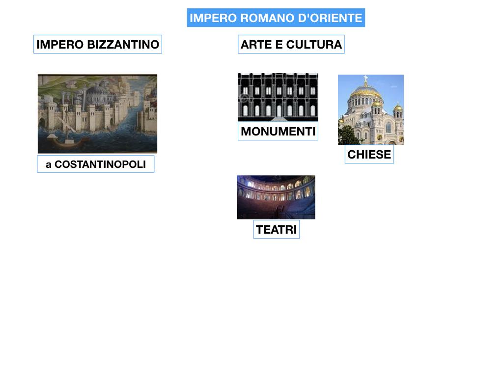 STORIA_IMPERO_ROMANO_D'ORIENTE_SIMULAZIONE.039