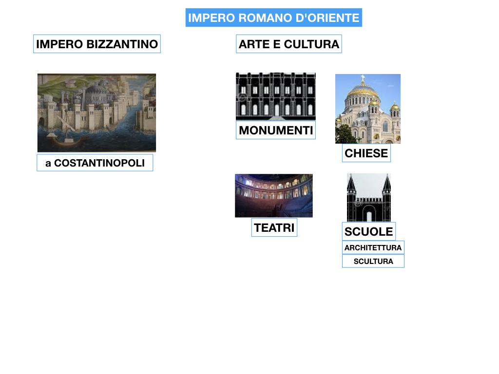 STORIA_IMPERO_ROMANO_D'ORIENTE_SIMULAZIONE.040