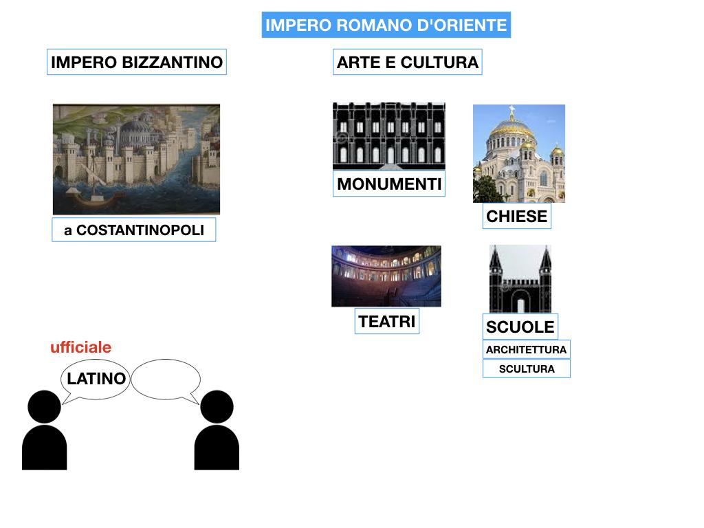 STORIA_IMPERO_ROMANO_D'ORIENTE_SIMULAZIONE.041