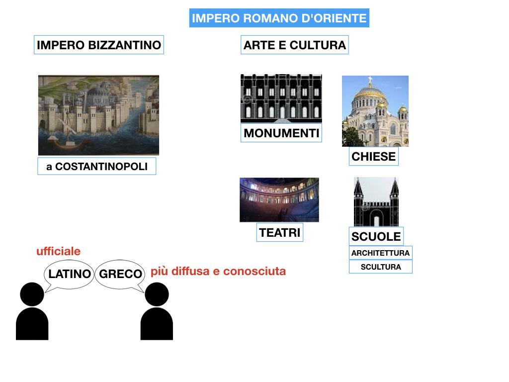 STORIA_IMPERO_ROMANO_D'ORIENTE_SIMULAZIONE.042