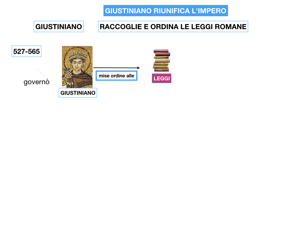 STORIA_IMPERO_ROMANO_D'ORIENTE_SIMULAZIONE.059