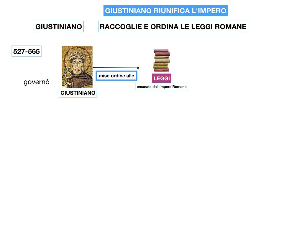STORIA_IMPERO_ROMANO_D'ORIENTE_SIMULAZIONE.060