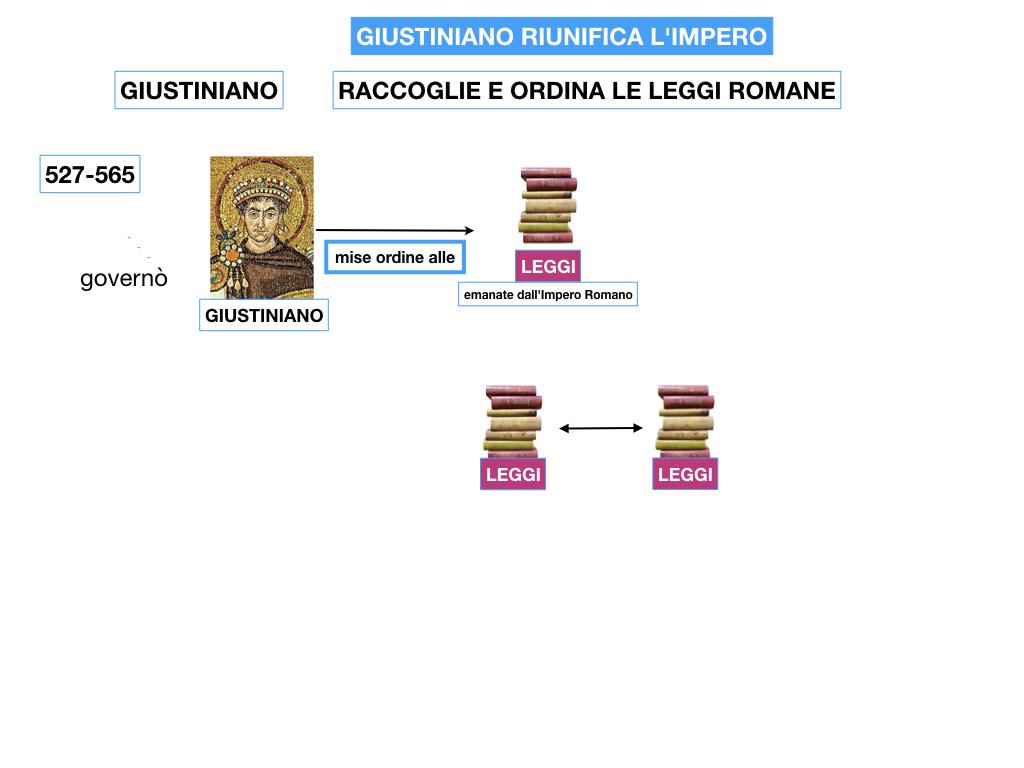 STORIA_IMPERO_ROMANO_D'ORIENTE_SIMULAZIONE.061
