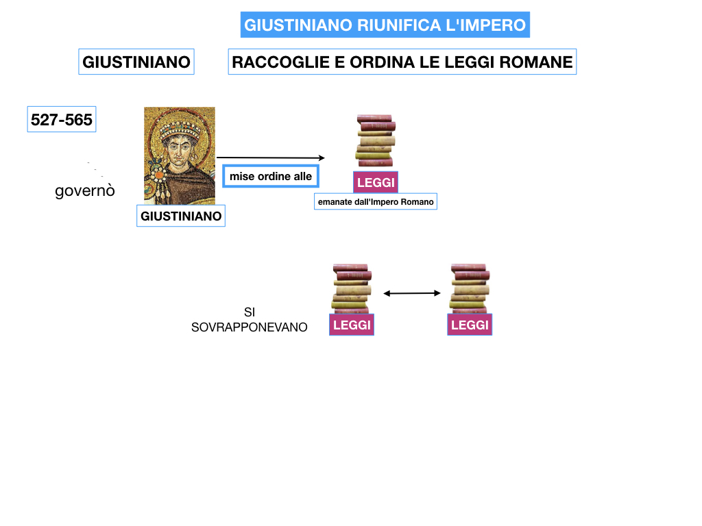 STORIA_IMPERO_ROMANO_D'ORIENTE_SIMULAZIONE.062